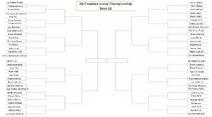 All-Croatian Junior Championship Draw2