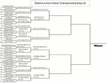 Šibenik Junior Indoor Championship QF