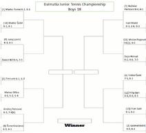 Dalmatia Junior Tennis Championship R16