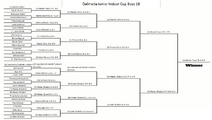 Dalmatia Junior Indoor Cup Boys 18