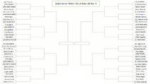 Zadar Junior Tennis Circuit Draw