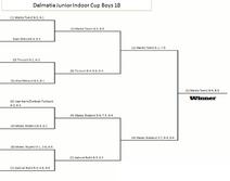 Dalmatia Junior Indoor Cup Boys 18 Results