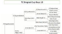 TC Biograd Cup Boys 18 QF