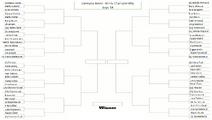 Dalmatia Junior Tennis Championship Draw