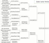 Zadar Junior Tennis Circuit First Half Draw