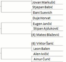 Duje's draw-0