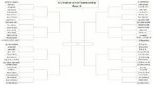All-Croatian Junior Championship Draw