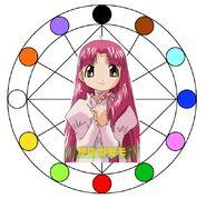 Momo magic square