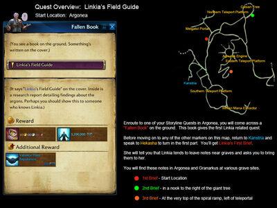 Linkia overview01