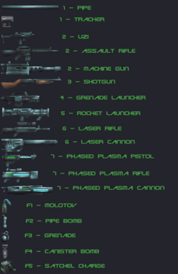 Future Shock weapons list