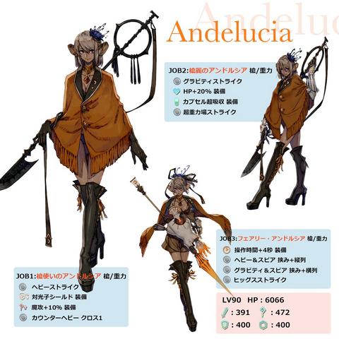 Andelucia promotional image