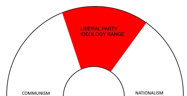File:Liberal Pos.png