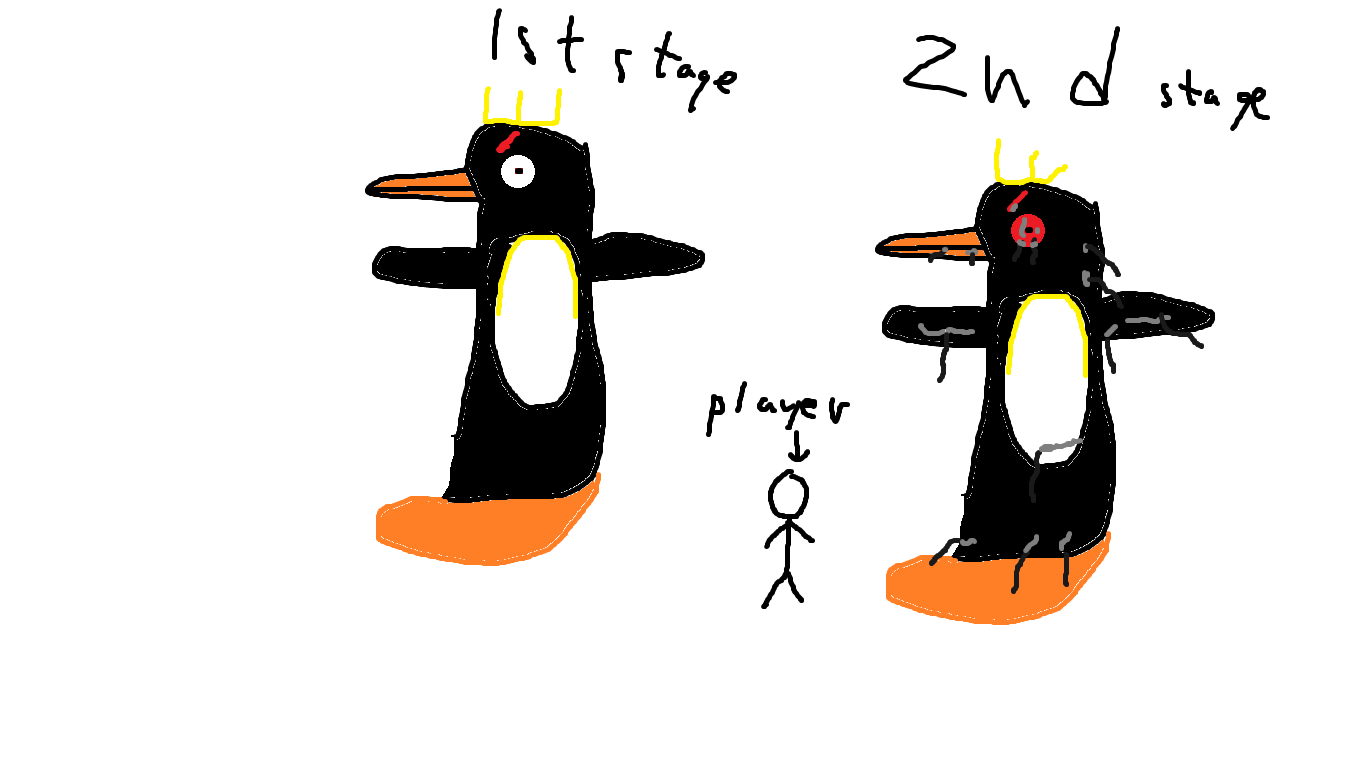 Image - The penguin king.png | Terraria Wiki | FANDOM powered by Wikia