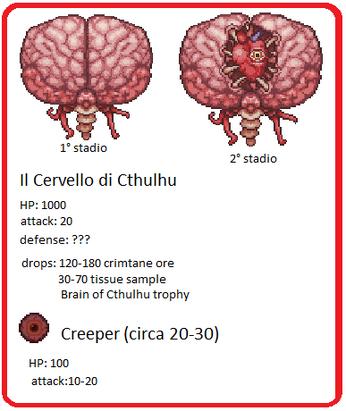 Il Cervello di Cthulhu