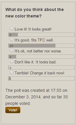 Poll 2015-01-23
