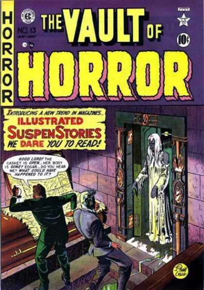 Haunt of Fear #12 EC Comics Tales from the Crypt East Coast Comix 1973 Reprint