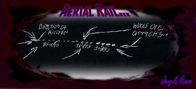 Aerial Rail