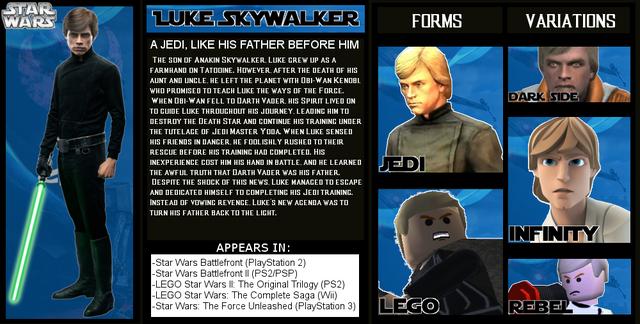 File:Luke Skywalker Bio.png