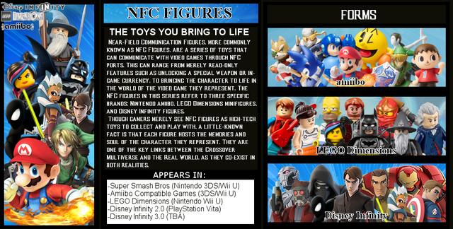 File:NFC Figures Bio.png