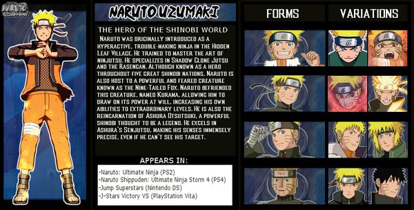 Naruto Bio