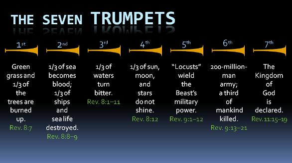Bilderesultat for seven trumpets