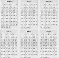 Euclid calendar