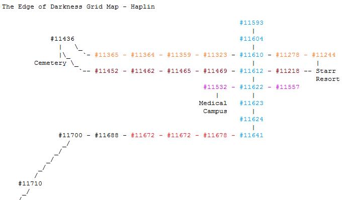 Haplin-map