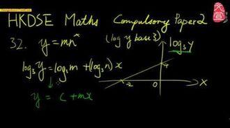 【文宣學社】數學 DSE 2012 Paper2 Q32