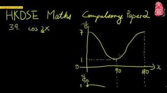 【文宣學社】數學 DSE 2012 Paper2 Q39