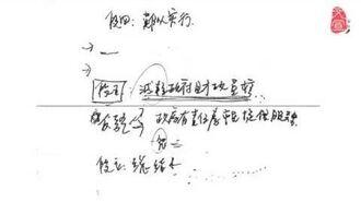 【文宣學社】DSE解卷—2012年通識科卷1問題1
