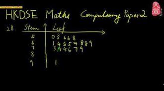 【文宣學社】數學 DSE 2012 Paper2 Q28