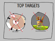 Top targets board
