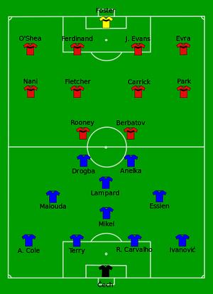 Chelsea vs Man Utd 2009-08-09