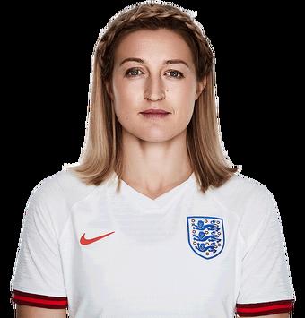 English Premier League Winners List Wiki