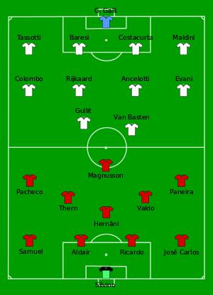 AC Milan-Benfica 1990-05-23