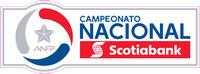 Logo scotiobank