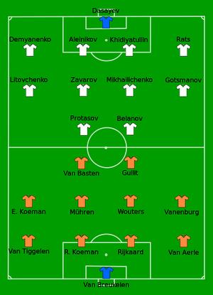 Netherlands vs Soviet Union 1988-06-25
