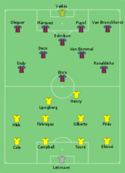 Barcelona vs Arsenal 2006-05-17