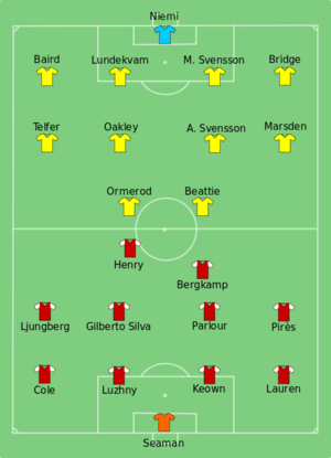 Arsenal vs Southampton 2003-05-17