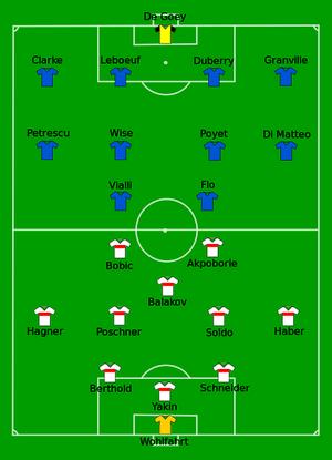Chelsea vs Stuttgart 1998-05-13