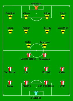 Feyenoord vs Borussia Dortmund 2002-05-08
