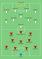 Bayern Munich vs Eintracht Frankfurt 2018-05-19