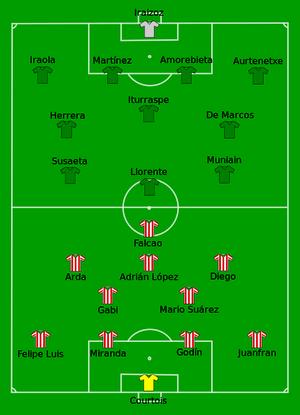 Atlético Madrid vs Athletic Bilbao 2012-05-09