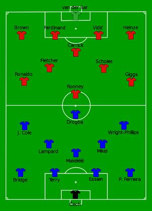 Chelsea vs Man Utd 2007-05-19