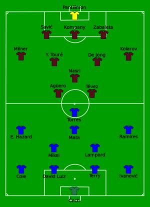 Chelsea vs Man City 2012-08-12