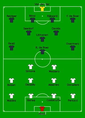 Ajax-Milan 1995-05-24