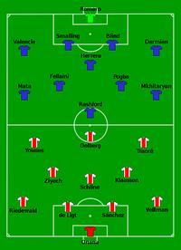 Ajax vs Man Utd 2017-05-24