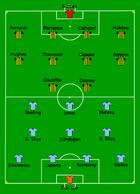 Man City vs Watford 2019-05-18