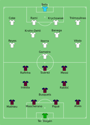 Barcelona vs Sevilla 2015-08-11