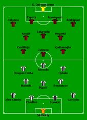 Juventus vs Milan 2019-01-16